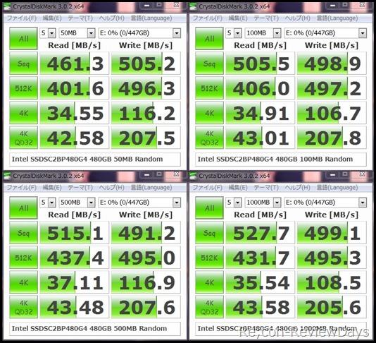 Intel_SSDSC2BP480G4R5_480gb_cdm_matome