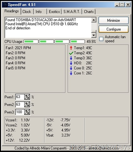 HDL-Z4WS2.0A_speedfan_default