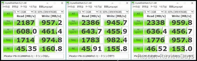 plextor_px512m8peg_m2sheld_peromancematome