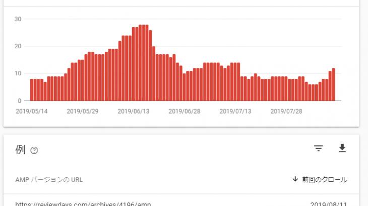WordPressの画像リンクが「http:///」や「//wpcontent/」となってAMPエラーを発生させていた #WordPress #AMP #GoogleSearchConsole #GSC