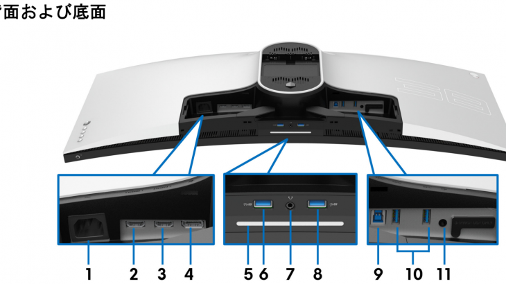 DELL Alienware AW3821DWのスペック、詳細をまとめてみた #DELL #Display #ディスプレイ #GSYNC