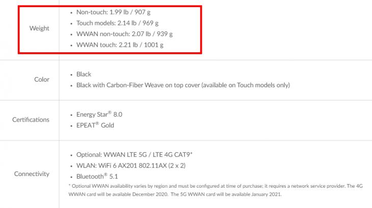 Lenovo Thinkpad X1 NanoにWWANとタッチパネルを搭載すると1kgを越してしまうことが発覚  #Lenovo #X1Nano #TigerLake #Intel